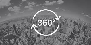 360-Degree Video Content: The Future of Digital Marketing