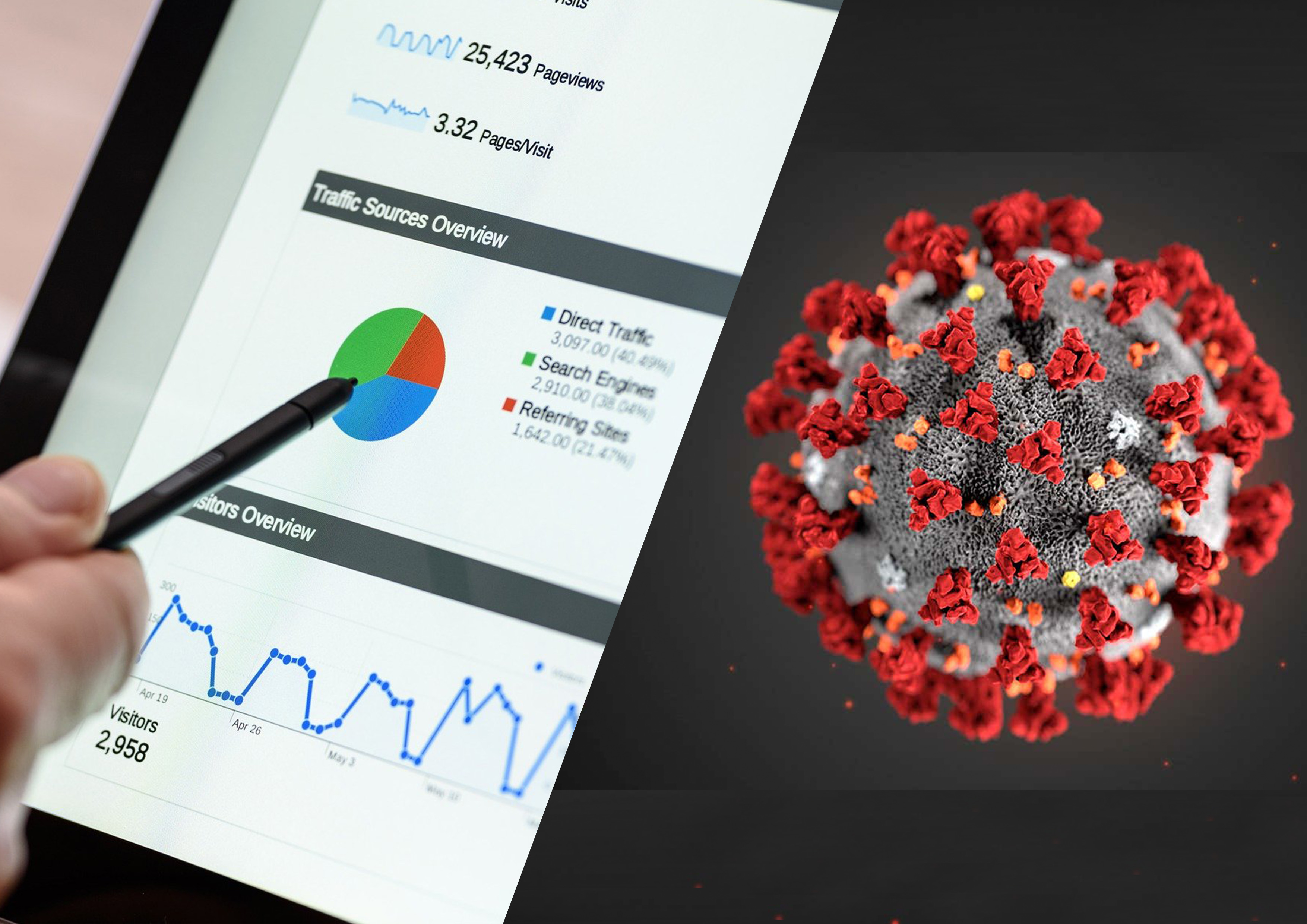 Here Is Why Digital Marketing Will Be Your Best Defense Against Coronavirus Recession